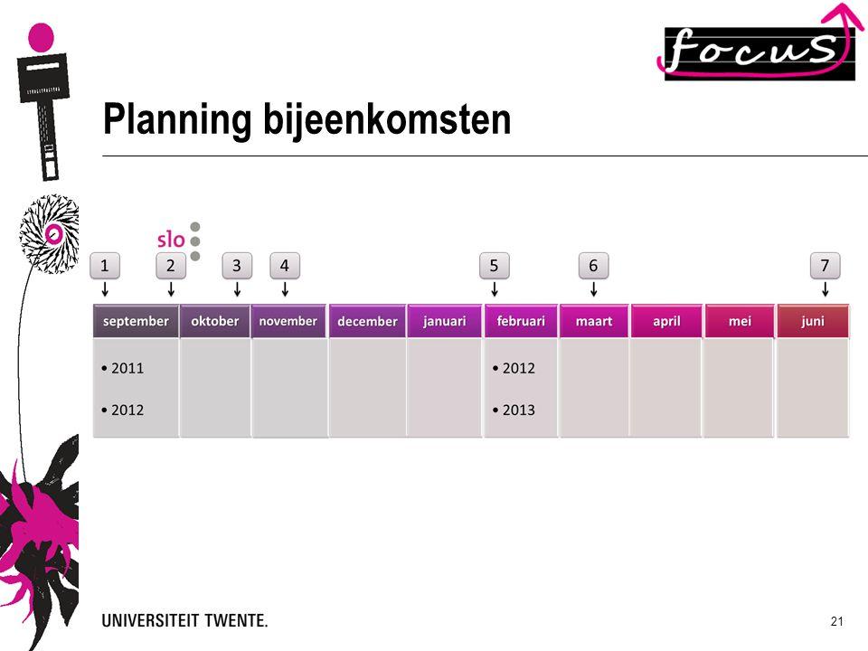 21 Planning bijeenkomsten