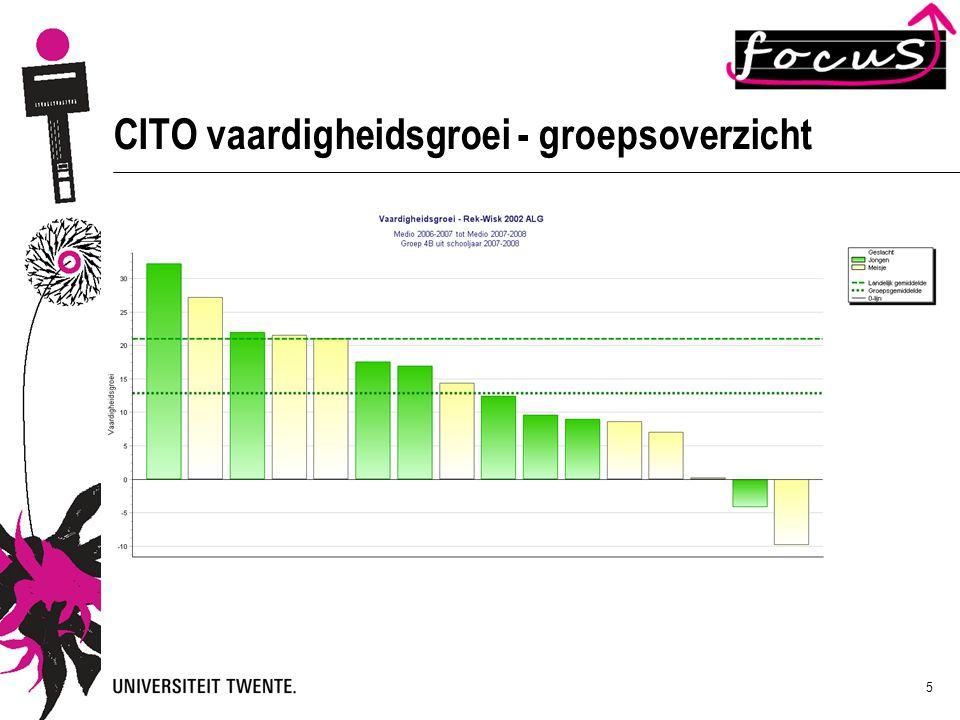 5 CITO vaardigheidsgroei - groepsoverzicht