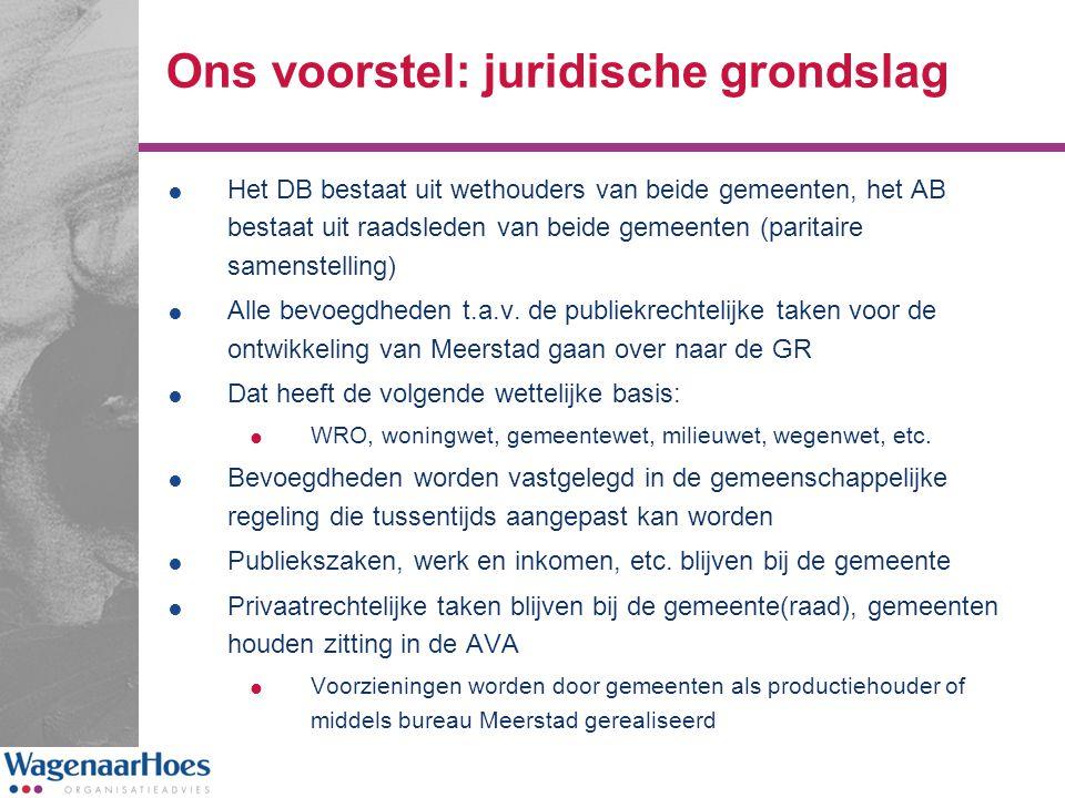 Ons voorstel: juridische grondslag  Het DB bestaat uit wethouders van beide gemeenten, het AB bestaat uit raadsleden van beide gemeenten (paritaire s