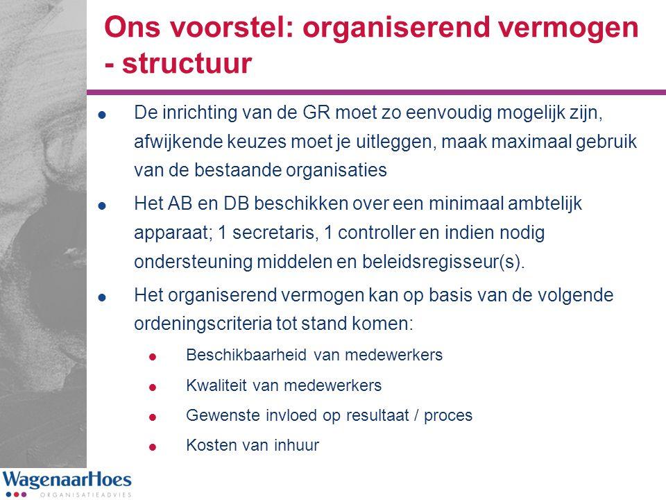 Ons voorstel: organiserend vermogen - structuur  De inrichting van de GR moet zo eenvoudig mogelijk zijn, afwijkende keuzes moet je uitleggen, maak m