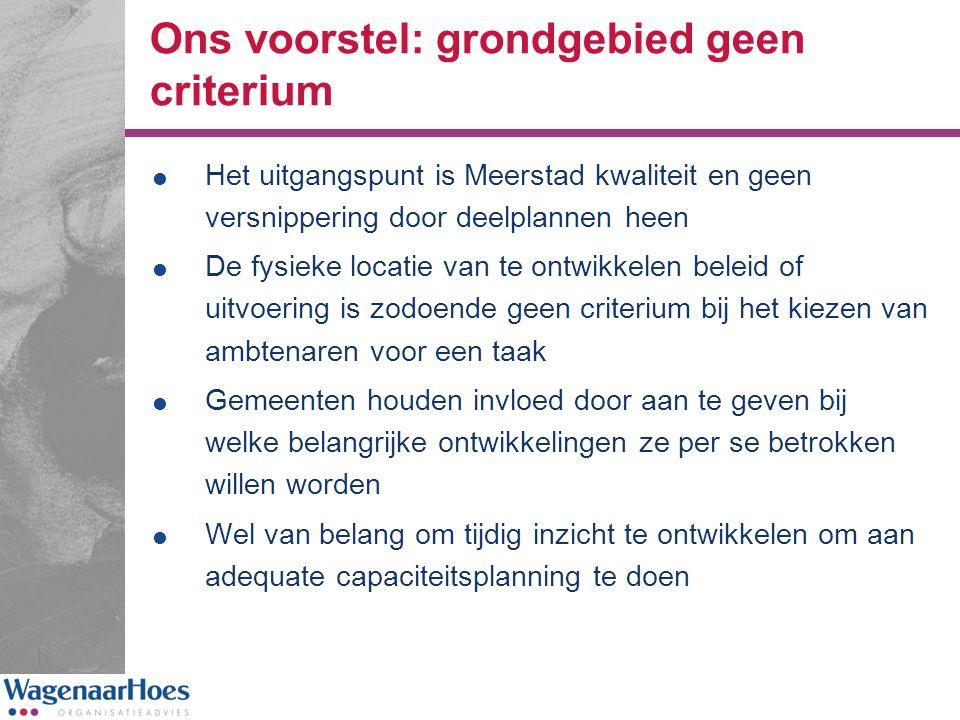 Ons voorstel: grondgebied geen criterium  Het uitgangspunt is Meerstad kwaliteit en geen versnippering door deelplannen heen  De fysieke locatie van
