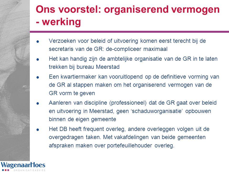 Ons voorstel: organiserend vermogen - werking  Verzoeken voor beleid of uitvoering komen eerst terecht bij de secretaris van de GR: de-compliceer max