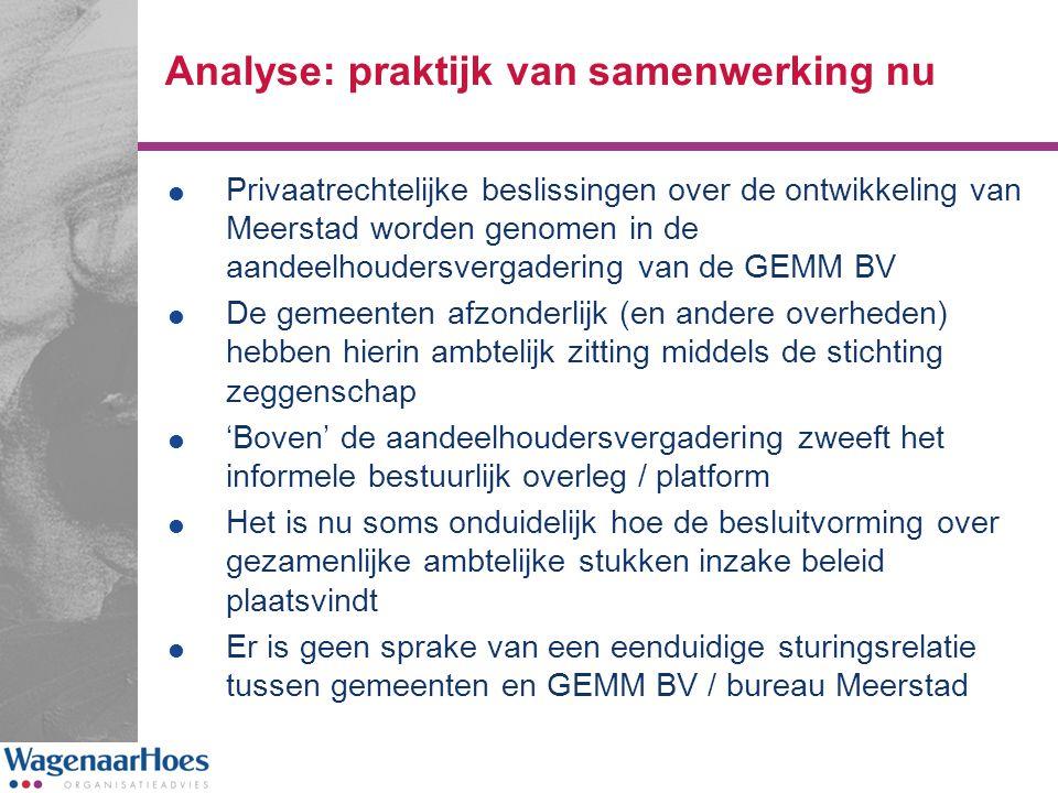Analyse: praktijk van samenwerking nu  Privaatrechtelijke beslissingen over de ontwikkeling van Meerstad worden genomen in de aandeelhoudersvergaderi