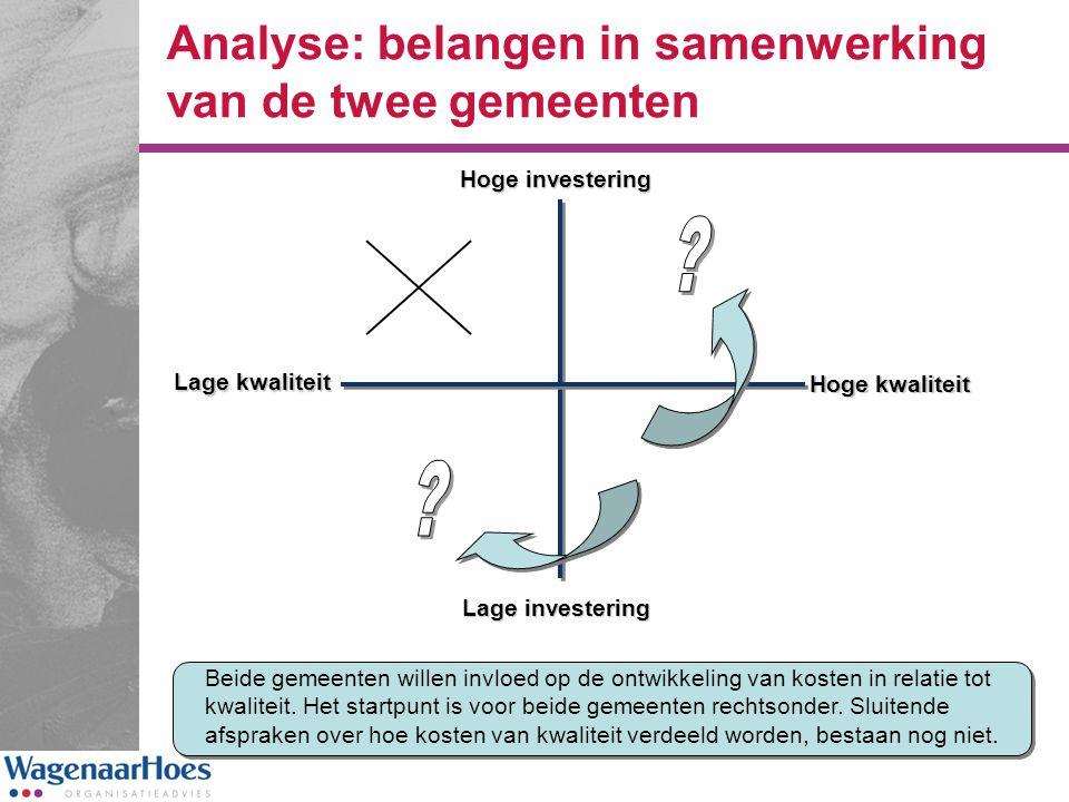 Analyse: belangen in samenwerking van de twee gemeenten Hoge investering Lage investering Hoge kwaliteit Lage kwaliteit Beide gemeenten willen invloed