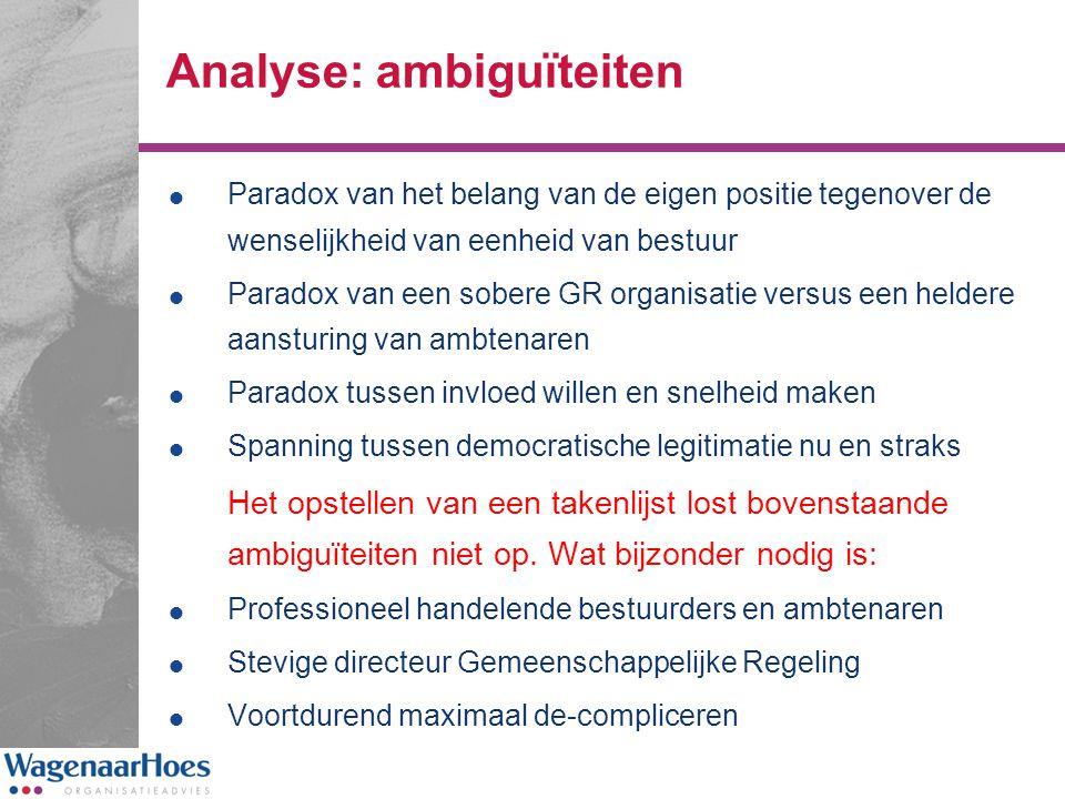 Analyse: ambiguïteiten  Paradox van het belang van de eigen positie tegenover de wenselijkheid van eenheid van bestuur  Paradox van een sobere GR or