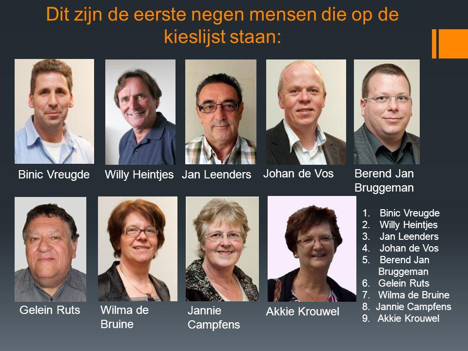 Dit zijn de eerste negen mensen die op de kieslijst staan: Berend Jan Bruggeman Jannie Campfens Wilma de Bruine Binic VreugdeWilly Heintjes Jan Leenders Akkie Krouwel Gelein Ruts Johan de Vos 1.Binic Vreugde 2.Willy Heintjes 3.Jan Leenders 4.Johan de Vos 5.Berend Jan Bruggeman 6.
