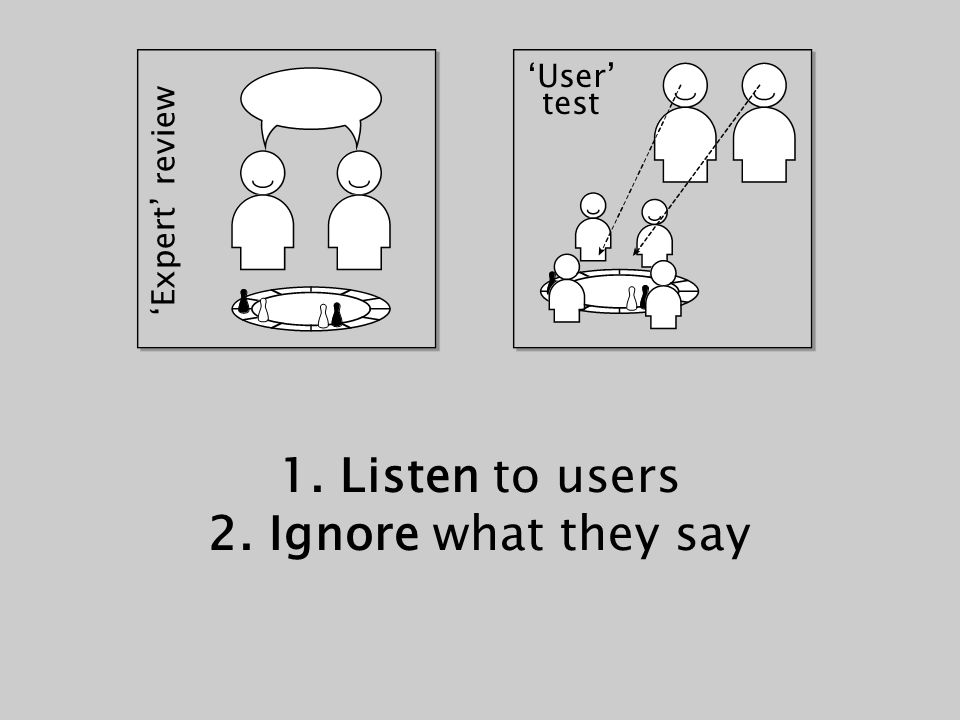 1. Listen to users 2. Ignore what they say 'Expert' review 'User' test