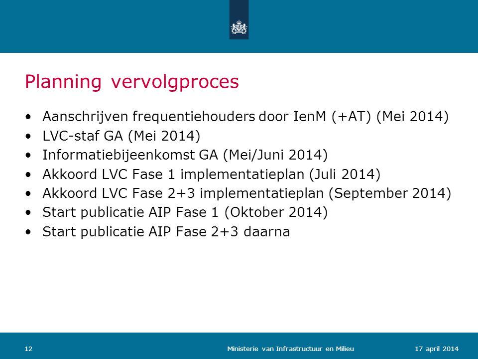 Planning vervolgproces 1217 april 2014 Ministerie van Infrastructuur en Milieu Aanschrijven frequentiehouders door IenM (+AT) (Mei 2014) LVC-staf GA (