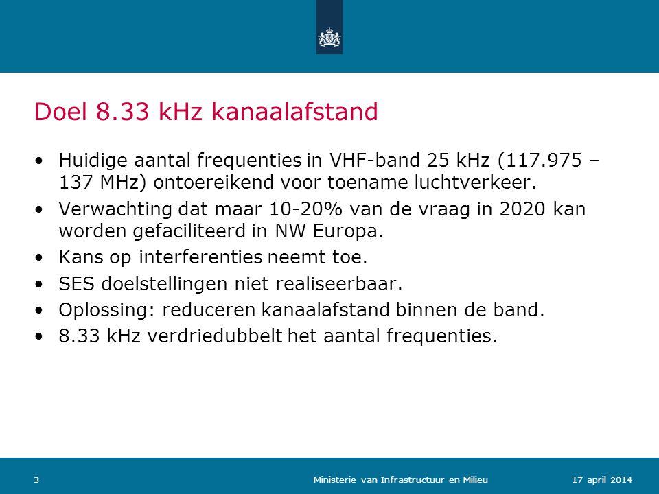 Verordeningen 8.33 kHz 417 april 2014 Ministerie van Infrastructuur en Milieu EC Verordening 2006/2007 –Vaststelling eisen inzake kanaalafstand mondelinge lucht- grondcommunicatie in het Europese luchtruim.