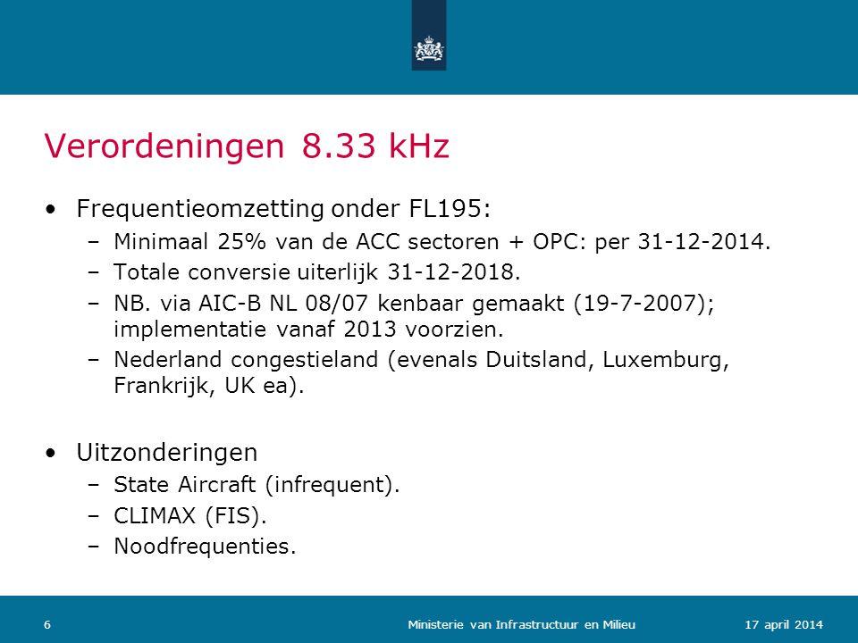 Verordeningen 8.33 kHz 617 april 2014 Ministerie van Infrastructuur en Milieu Frequentieomzetting onder FL195: –Minimaal 25% van de ACC sectoren + OPC