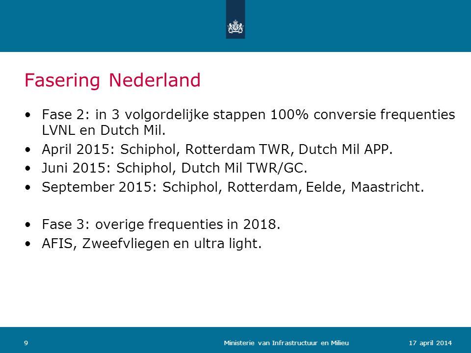 Fasering Nederland 917 april 2014 Ministerie van Infrastructuur en Milieu Fase 2: in 3 volgordelijke stappen 100% conversie frequenties LVNL en Dutch