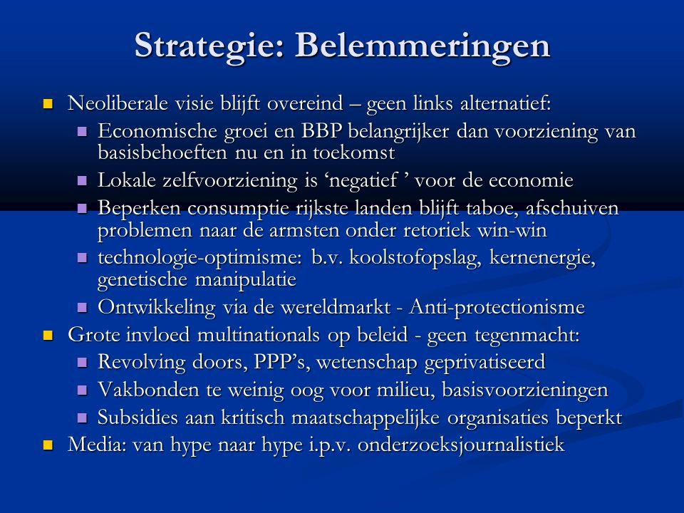 Strategie: Belemmeringen Neoliberale visie blijft overeind – geen links alternatief: Neoliberale visie blijft overeind – geen links alternatief: Econo