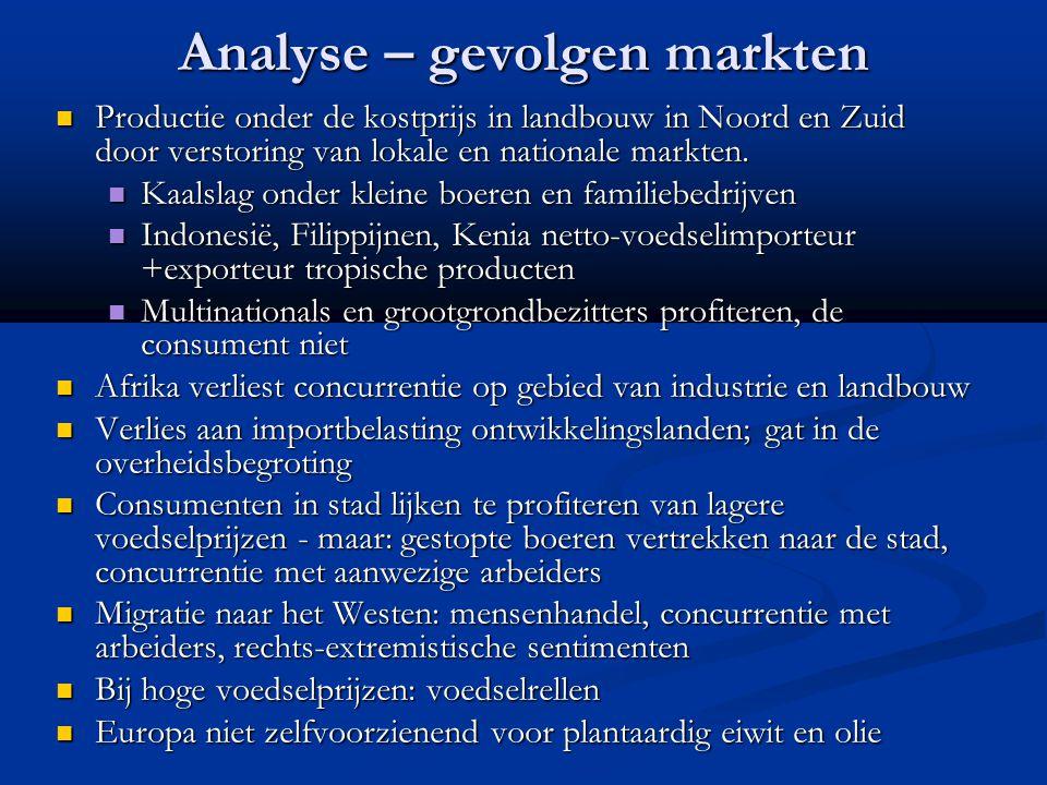 Analyse – gevolgen markten Productie onder de kostprijs in landbouw in Noord en Zuid door verstoring van lokale en nationale markten. Productie onder