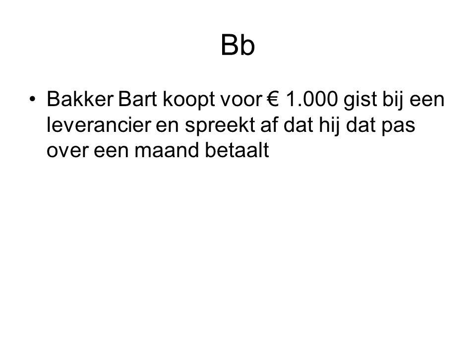 Bb Bakker Bart koopt voor € 1.000 gist bij een leverancier en spreekt af dat hij dat pas over een maand betaalt
