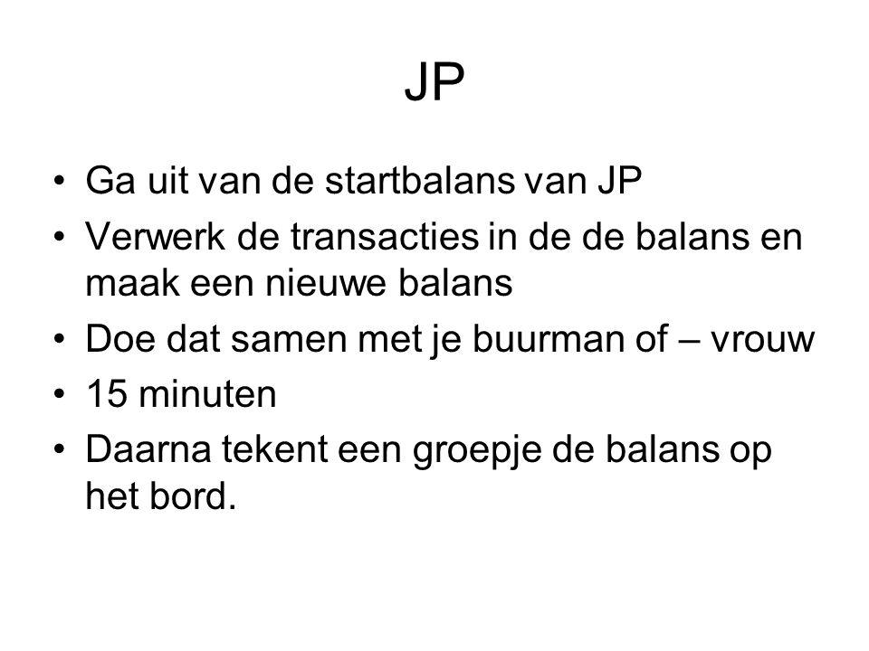 JP Ga uit van de startbalans van JP Verwerk de transacties in de de balans en maak een nieuwe balans Doe dat samen met je buurman of – vrouw 15 minuten Daarna tekent een groepje de balans op het bord.