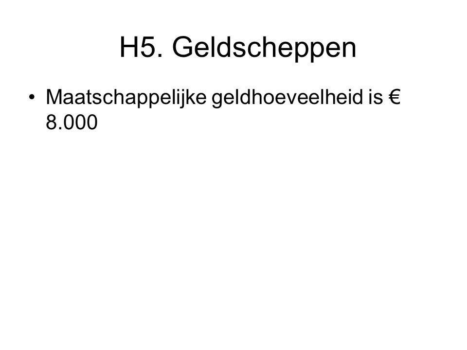 H5. Geldscheppen Maatschappelijke geldhoeveelheid is € 8.000