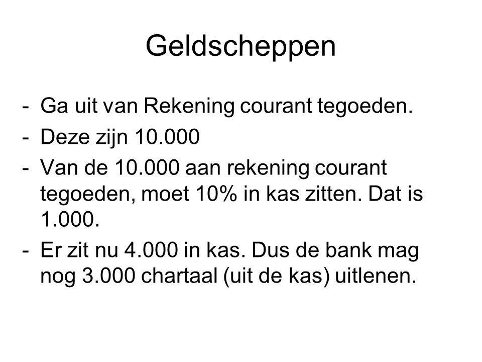 Geldscheppen -Ga uit van Rekening courant tegoeden.