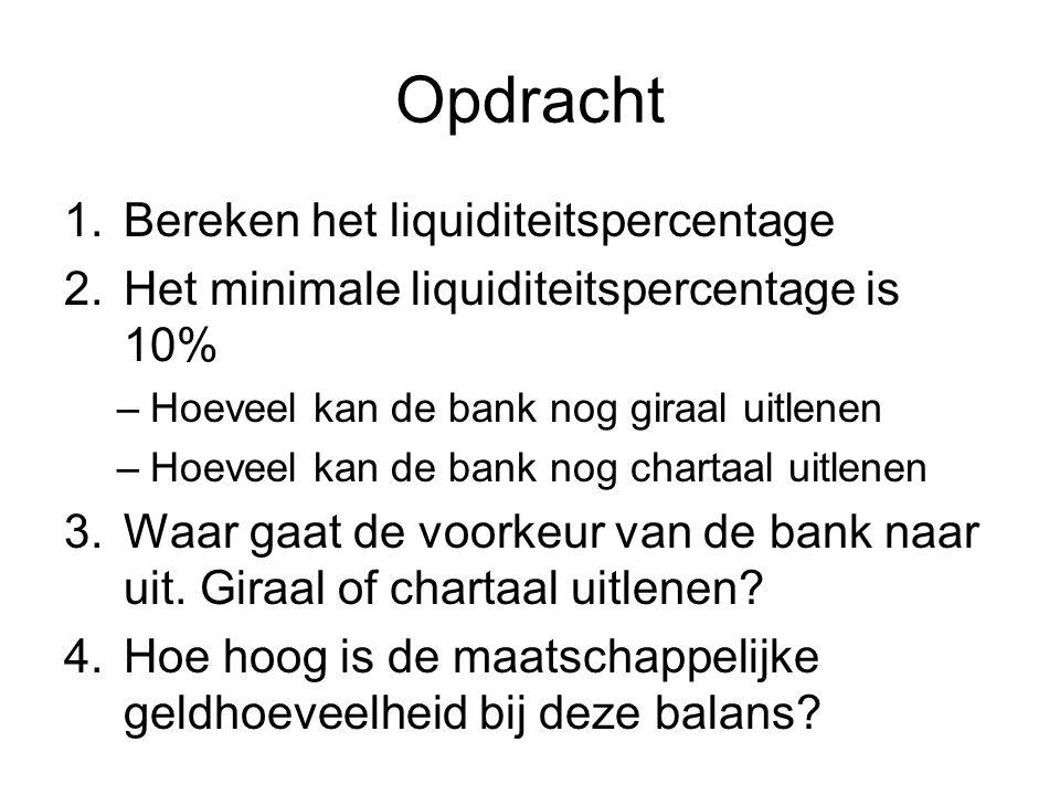 Opdracht 1.Bereken het liquiditeitspercentage 2.Het minimale liquiditeitspercentage is 10% –Hoeveel kan de bank nog giraal uitlenen –Hoeveel kan de bank nog chartaal uitlenen 3.Waar gaat de voorkeur van de bank naar uit.