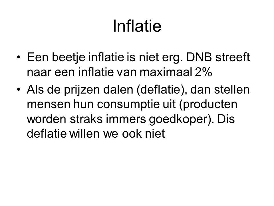 Inflatie Een beetje inflatie is niet erg.