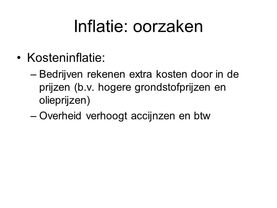 Inflatie: oorzaken Kosteninflatie: –Bedrijven rekenen extra kosten door in de prijzen (b.v.