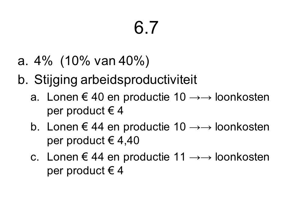 6.7 a.4% (10% van 40%) b.Stijging arbeidsproductiviteit a.Lonen € 40 en productie 10 →→ loonkosten per product € 4 b.Lonen € 44 en productie 10 →→ loonkosten per product € 4,40 c.Lonen € 44 en productie 11 →→ loonkosten per product € 4