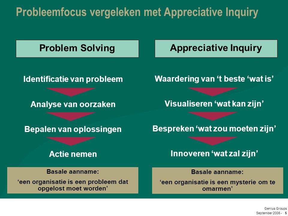 September 2006 - Genius Groups 5 Probleemfocus vergeleken met Appreciative Inquiry Identificatie van probleem Analyse van oorzaken Bepalen van oplossi