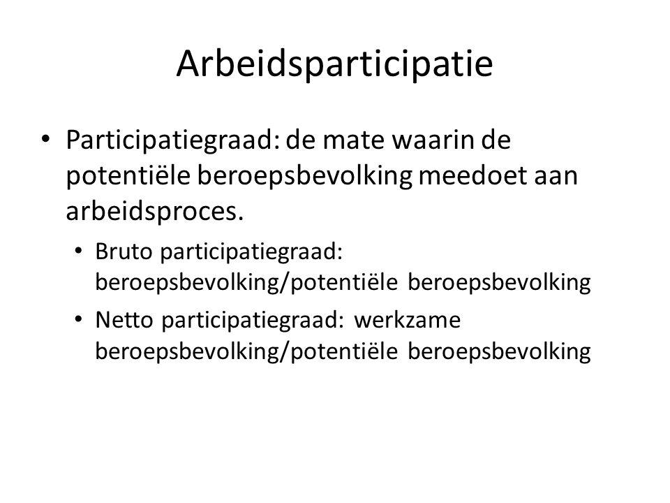 Arbeidsparticipatie Participatiegraad: de mate waarin de potentiële beroepsbevolking meedoet aan arbeidsproces.