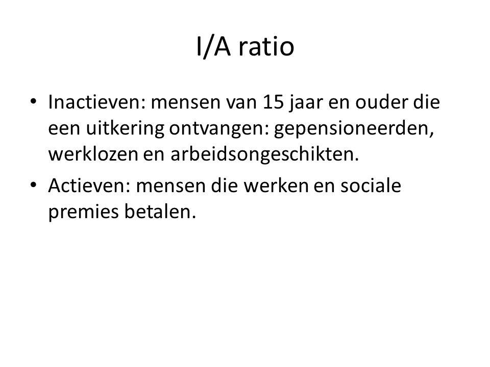 I/A ratio Inactieven: mensen van 15 jaar en ouder die een uitkering ontvangen: gepensioneerden, werklozen en arbeidsongeschikten.