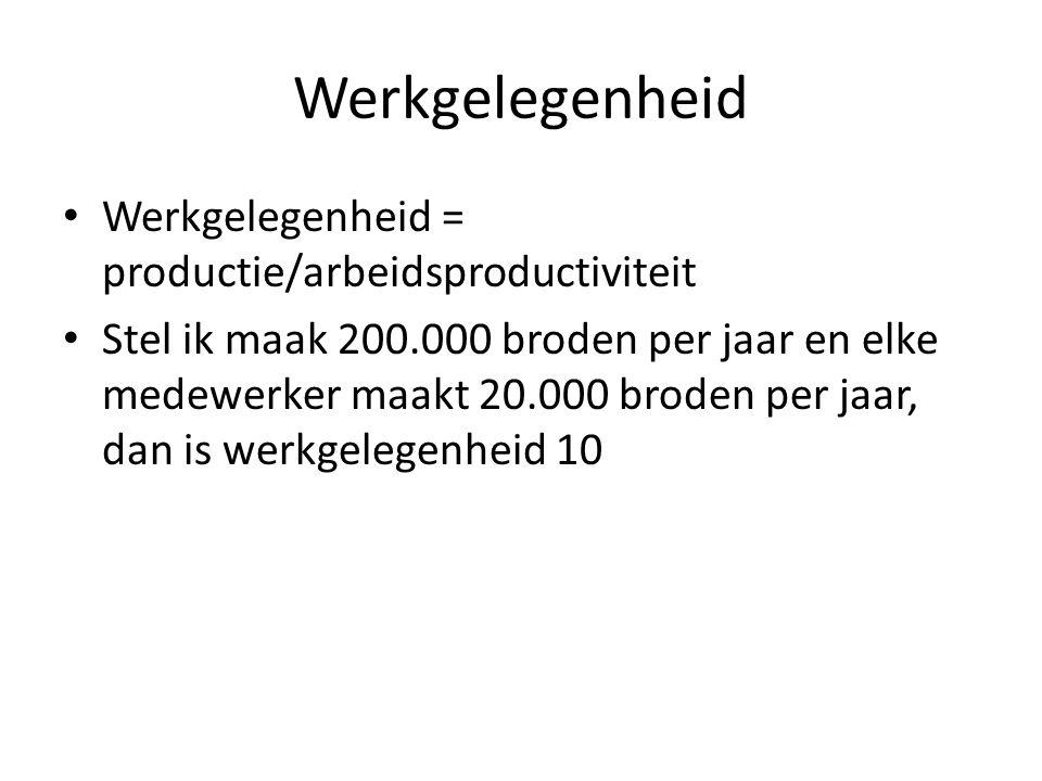 Werkgelegenheid Werkgelegenheid = productie/arbeidsproductiviteit Stel ik maak 200.000 broden per jaar en elke medewerker maakt 20.000 broden per jaar, dan is werkgelegenheid 10