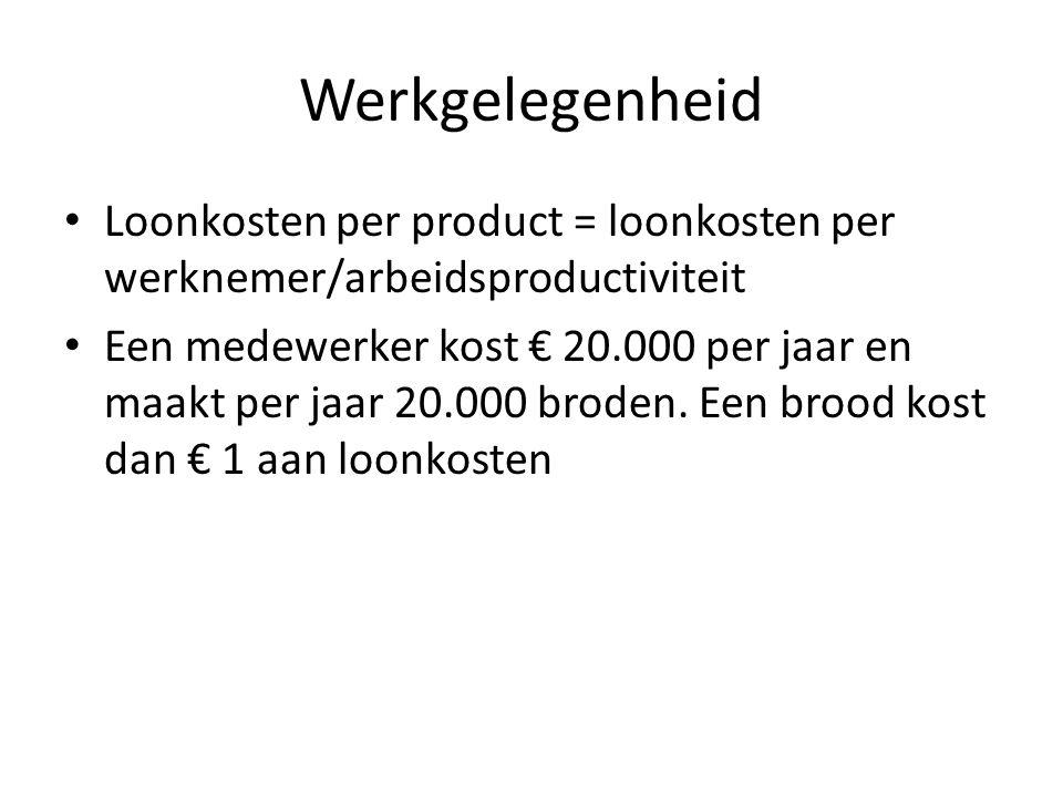 Werkgelegenheid Loonkosten per product = loonkosten per werknemer/arbeidsproductiviteit Een medewerker kost € 20.000 per jaar en maakt per jaar 20.000 broden.