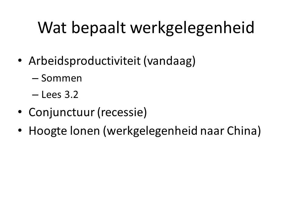 Wat bepaalt werkgelegenheid Arbeidsproductiviteit (vandaag) – Sommen – Lees 3.2 Conjunctuur (recessie) Hoogte lonen (werkgelegenheid naar China)