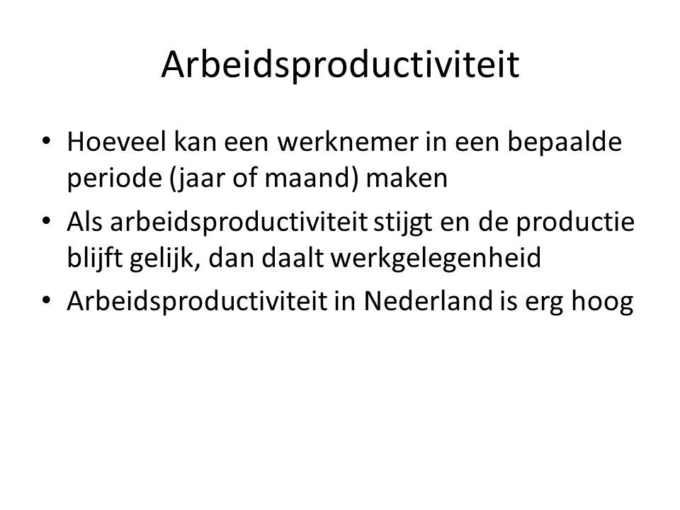 Arbeidsproductiviteit Hoeveel kan een werknemer in een bepaalde periode (jaar of maand) maken Als arbeidsproductiviteit stijgt en de productie blijft gelijk, dan daalt werkgelegenheid Arbeidsproductiviteit in Nederland is erg hoog
