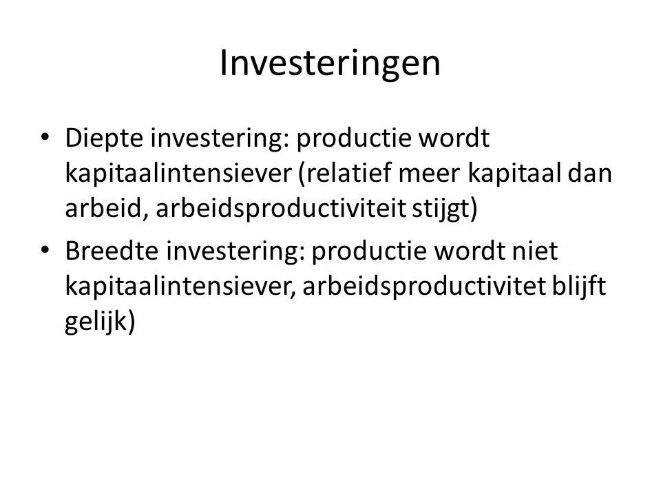 Investeringen Diepte investering: productie wordt kapitaalintensiever (relatief meer kapitaal dan arbeid, arbeidsproductiviteit stijgt) Breedte investering: productie wordt niet kapitaalintensiever, arbeidsproductivitet blijft gelijk)