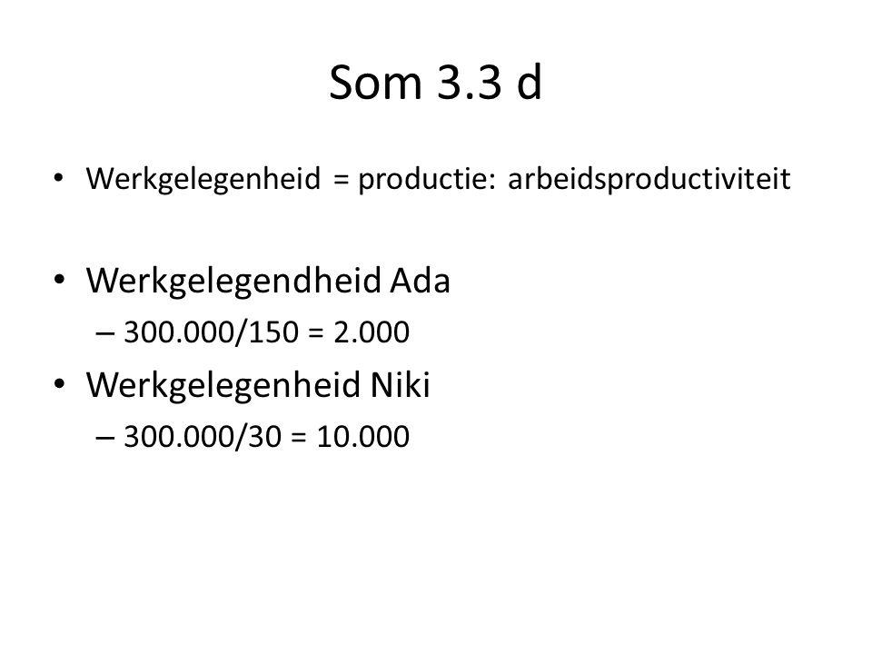 Som 3.3 d Werkgelegenheid = productie: arbeidsproductiviteit Werkgelegendheid Ada – 300.000/150 = 2.000 Werkgelegenheid Niki – 300.000/30 = 10.000