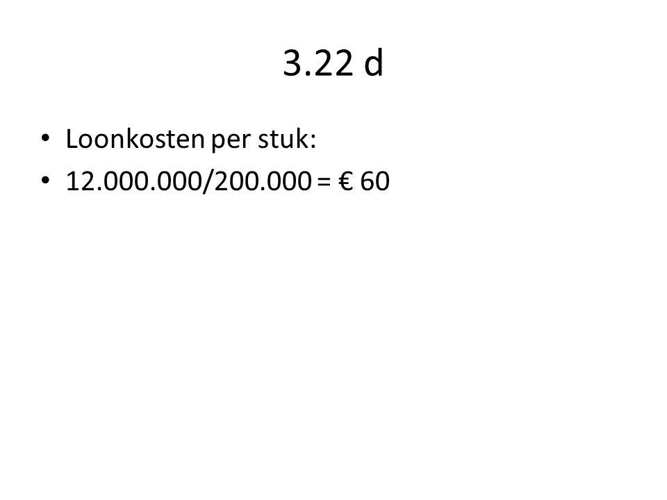 3.22 d Loonkosten per stuk: 12.000.000/200.000 = € 60
