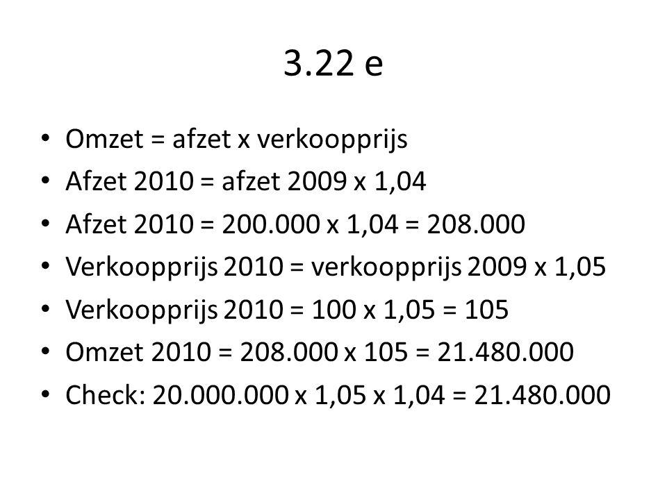 3.22 e Omzet = afzet x verkoopprijs Afzet 2010 = afzet 2009 x 1,04 Afzet 2010 = 200.000 x 1,04 = 208.000 Verkoopprijs 2010 = verkoopprijs 2009 x 1,05 Verkoopprijs 2010 = 100 x 1,05 = 105 Omzet 2010 = 208.000 x 105 = 21.480.000 Check: 20.000.000 x 1,05 x 1,04 = 21.480.000
