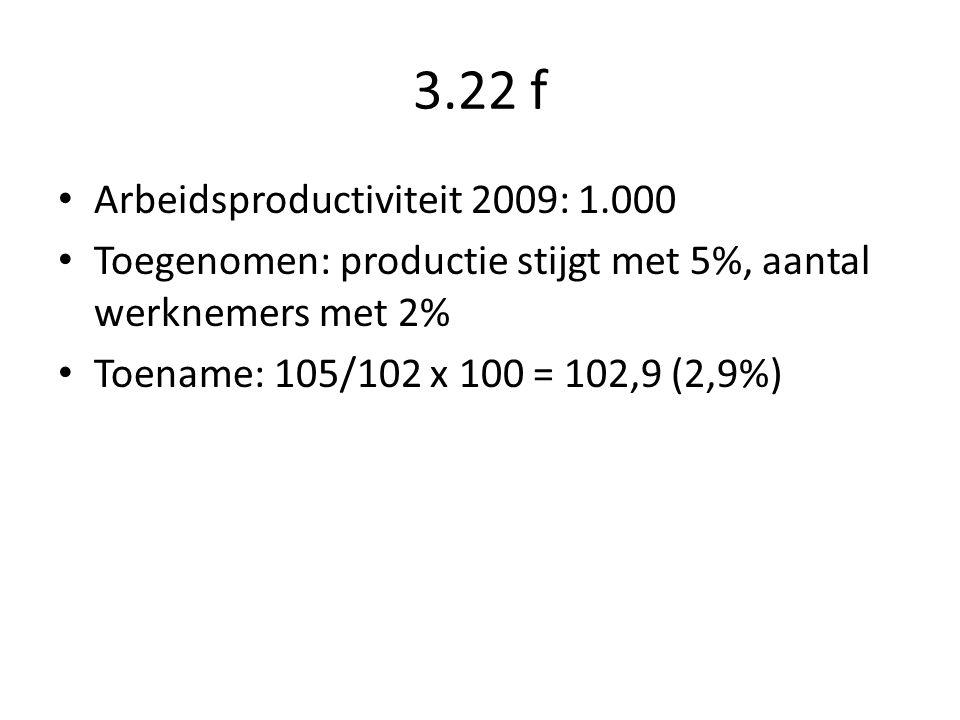 3.22 f Arbeidsproductiviteit 2009: 1.000 Toegenomen: productie stijgt met 5%, aantal werknemers met 2% Toename: 105/102 x 100 = 102,9 (2,9%)