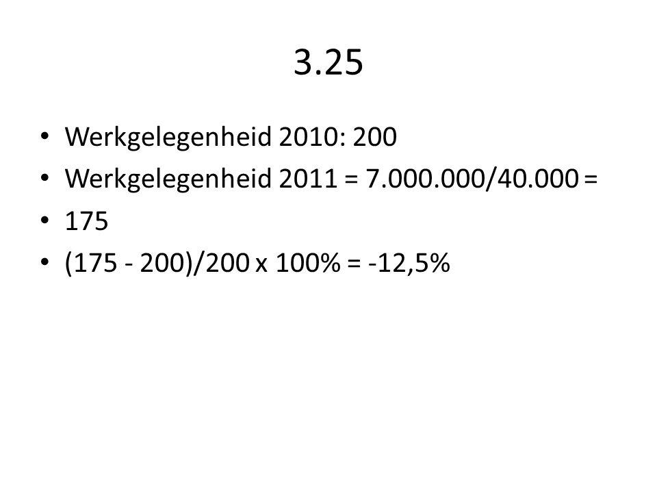3.25 Werkgelegenheid 2010: 200 Werkgelegenheid 2011 = 7.000.000/40.000 = 175 (175 - 200)/200 x 100% = -12,5%