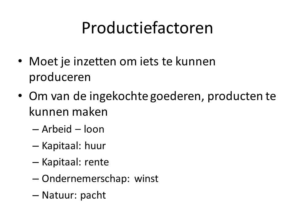 Productiefactoren Moet je inzetten om iets te kunnen produceren Om van de ingekochte goederen, producten te kunnen maken – Arbeid – loon – Kapitaal: huur – Kapitaal: rente – Ondernemerschap: winst – Natuur: pacht