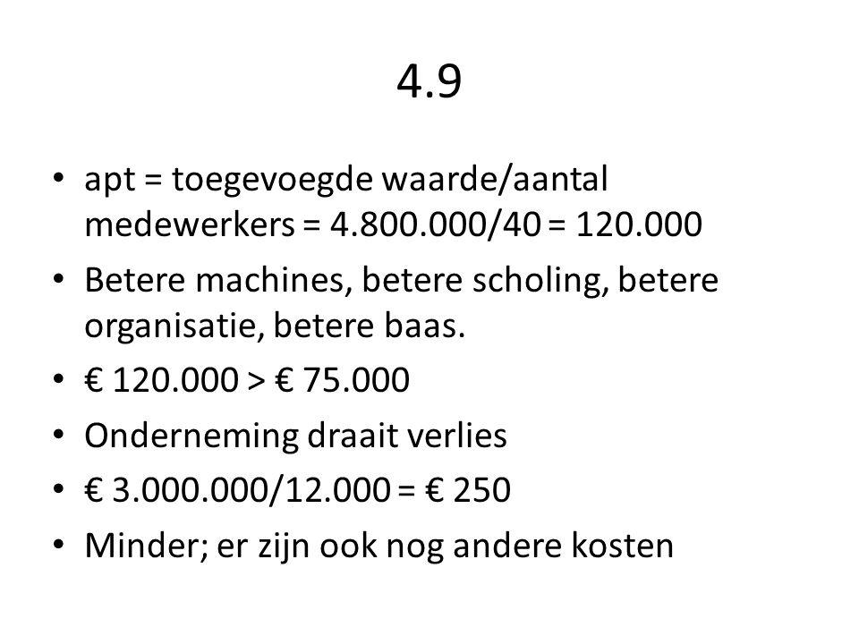 4.9 apt = toegevoegde waarde/aantal medewerkers = 4.800.000/40 = 120.000 Betere machines, betere scholing, betere organisatie, betere baas.