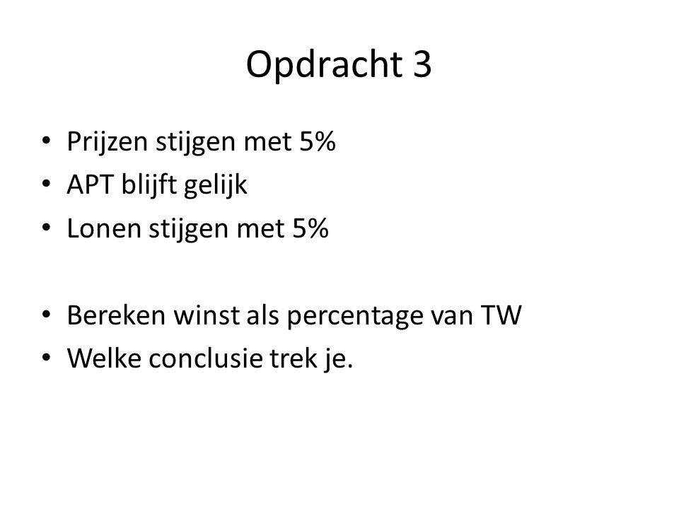 Opdracht 3 Prijzen stijgen met 5% APT blijft gelijk Lonen stijgen met 5% Bereken winst als percentage van TW Welke conclusie trek je.