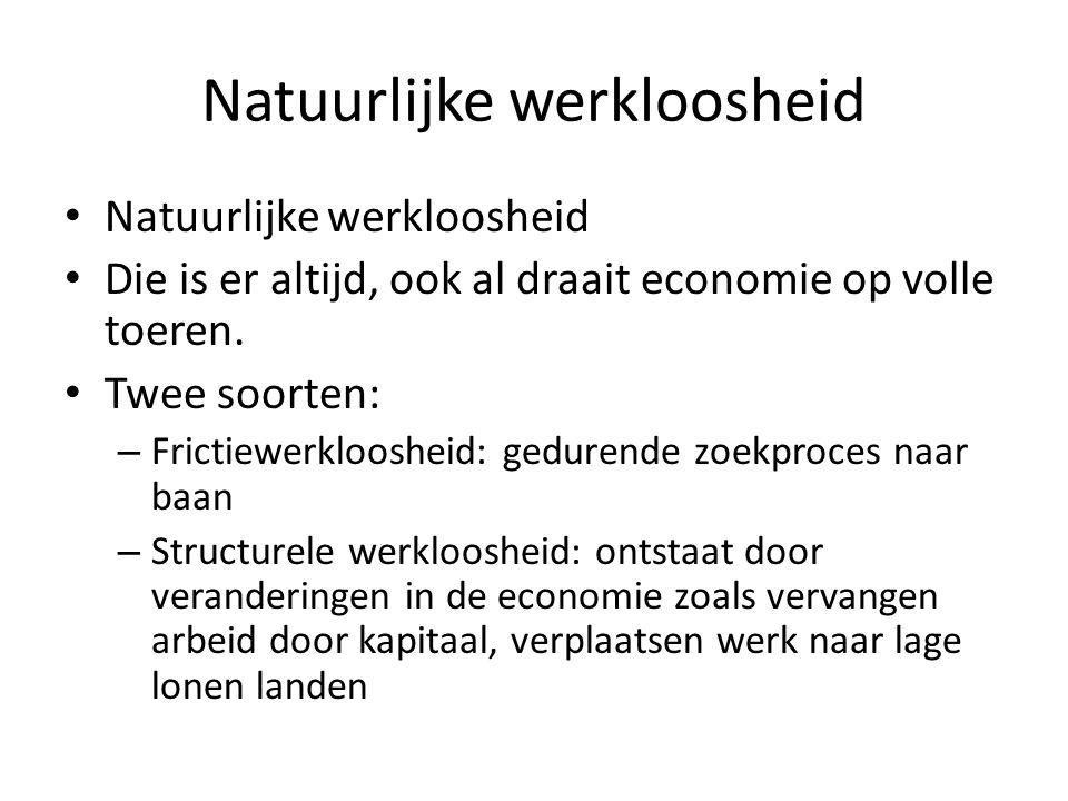 Natuurlijke werkloosheid Die is er altijd, ook al draait economie op volle toeren.