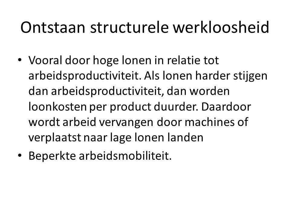 Ontstaan structurele werkloosheid Vooral door hoge lonen in relatie tot arbeidsproductiviteit.