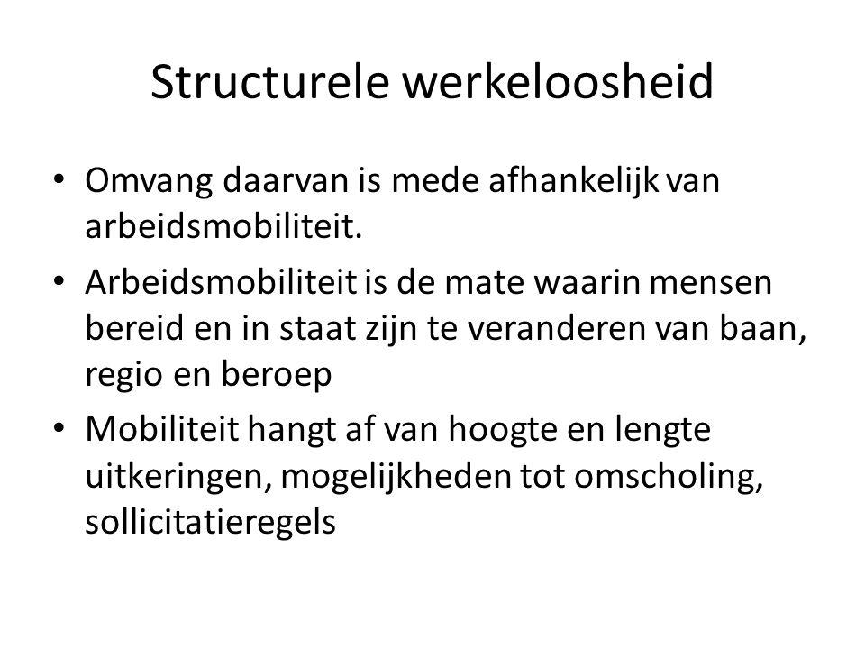 Structurele werkeloosheid Omvang daarvan is mede afhankelijk van arbeidsmobiliteit.