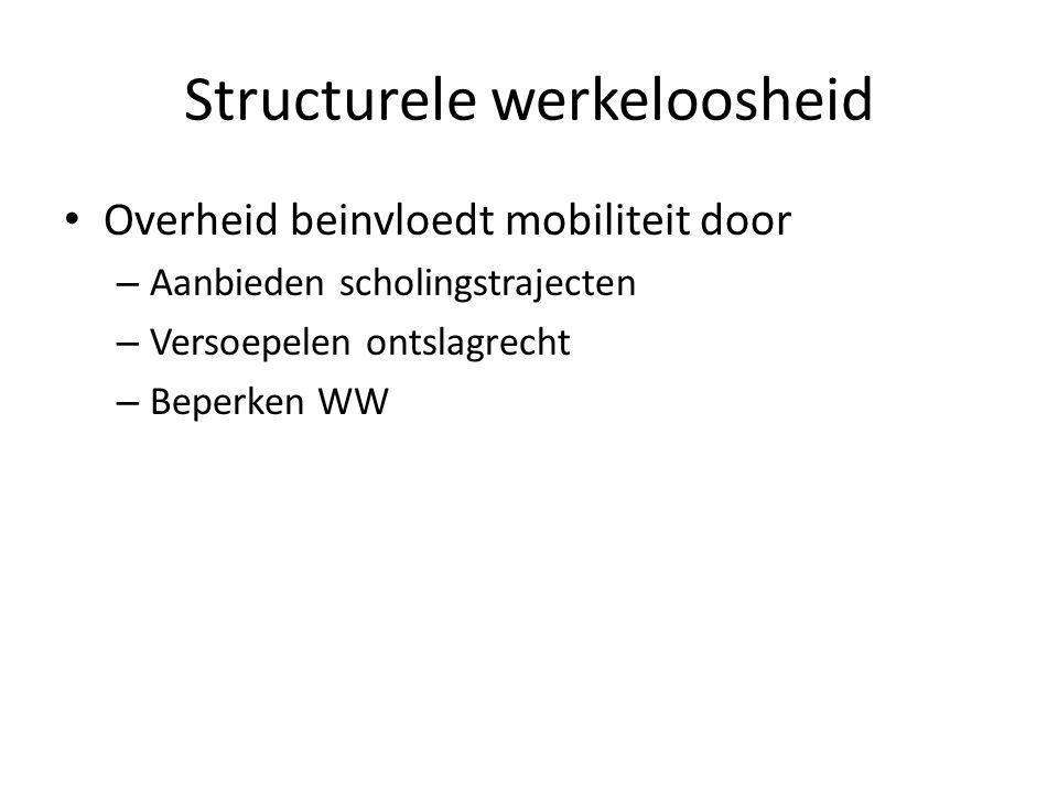 Structurele werkeloosheid Overheid beinvloedt mobiliteit door – Aanbieden scholingstrajecten – Versoepelen ontslagrecht – Beperken WW