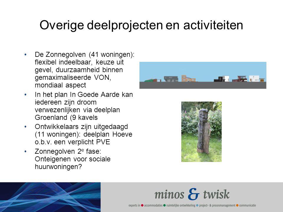 Overige deelprojecten en activiteiten De Zonnegolven (41 woningen): flexibel indeelbaar, keuze uit gevel, duurzaamheid binnen gemaximaliseerde VON, mo