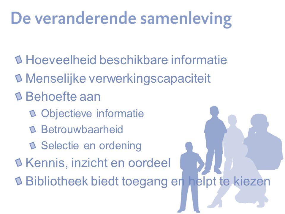 Hoeveelheid beschikbare informatie Menselijke verwerkingscapaciteit Behoefte aan Objectieve informatie Betrouwbaarheid Selectie en ordening Kennis, inzicht en oordeel Bibliotheek biedt toegang en helpt te kiezen