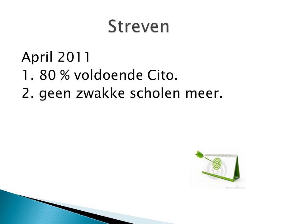 April 2011 1. 80 % voldoende Cito. 2. geen zwakke scholen meer.