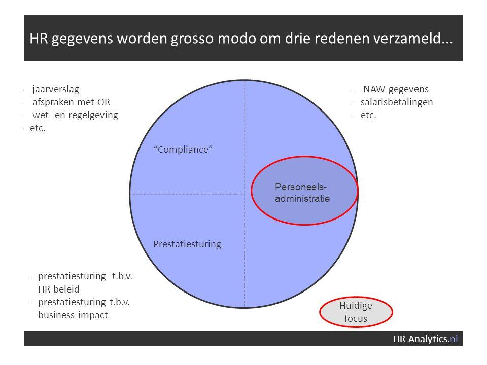 """HR gegevens worden grosso modo om drie redenen verzameld... HR Analytics.nl - jaarverslag - afspraken met OR - wet- en regelgeving -etc. """"Compliance"""""""