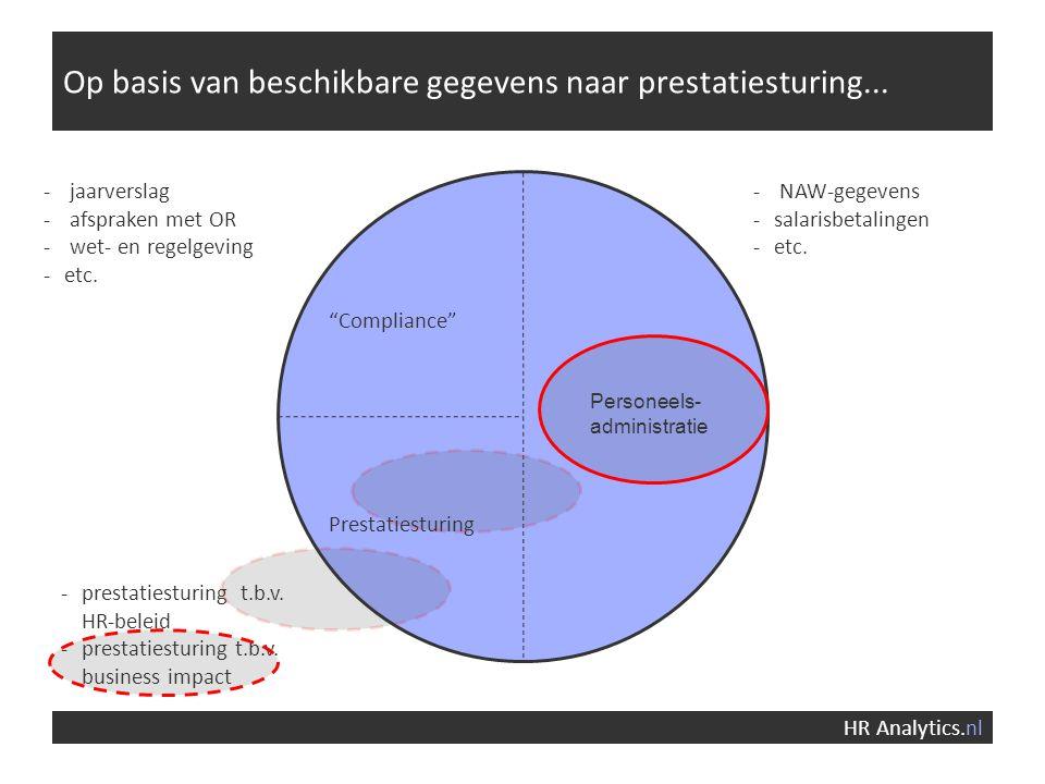 """Op basis van beschikbare gegevens naar prestatiesturing... HR Analytics.nl - jaarverslag - afspraken met OR - wet- en regelgeving -etc. """"Compliance"""" P"""